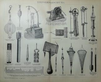 Tiefseeforschung – Holzstich 1895